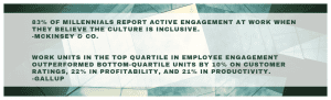 Employee engagement research