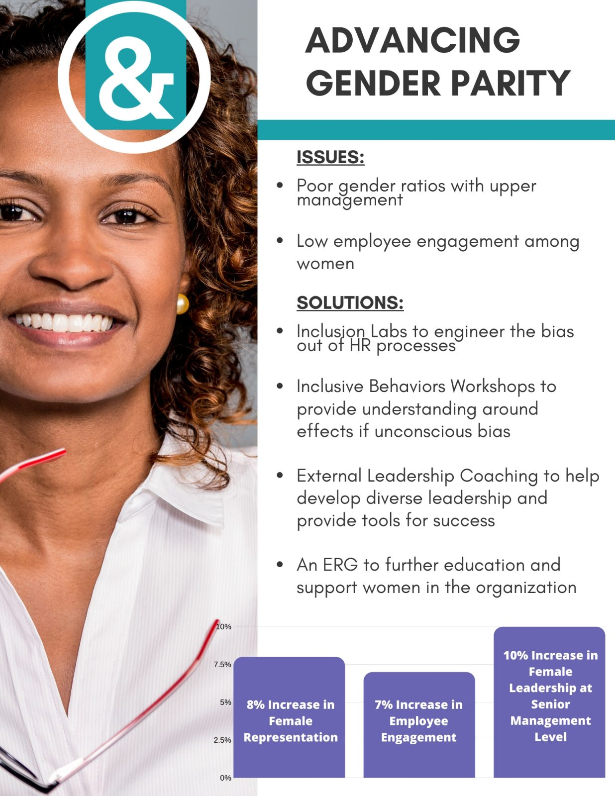 Leadership Gender Parity Case Study - Lead Inclusively
